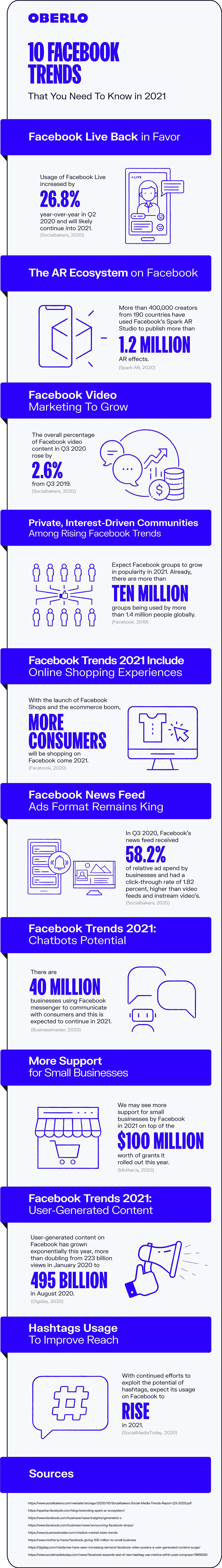 Facebook Trends infographic