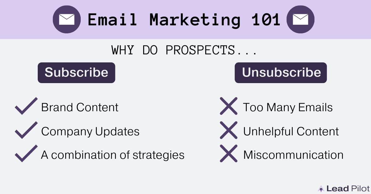 What makes prospects subscribe and unsubscribe to email newsletters