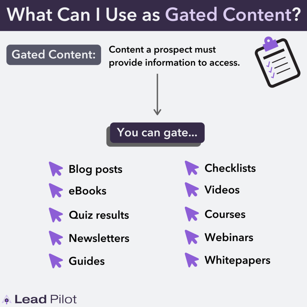 What can I use as gated content on my financial advisor website