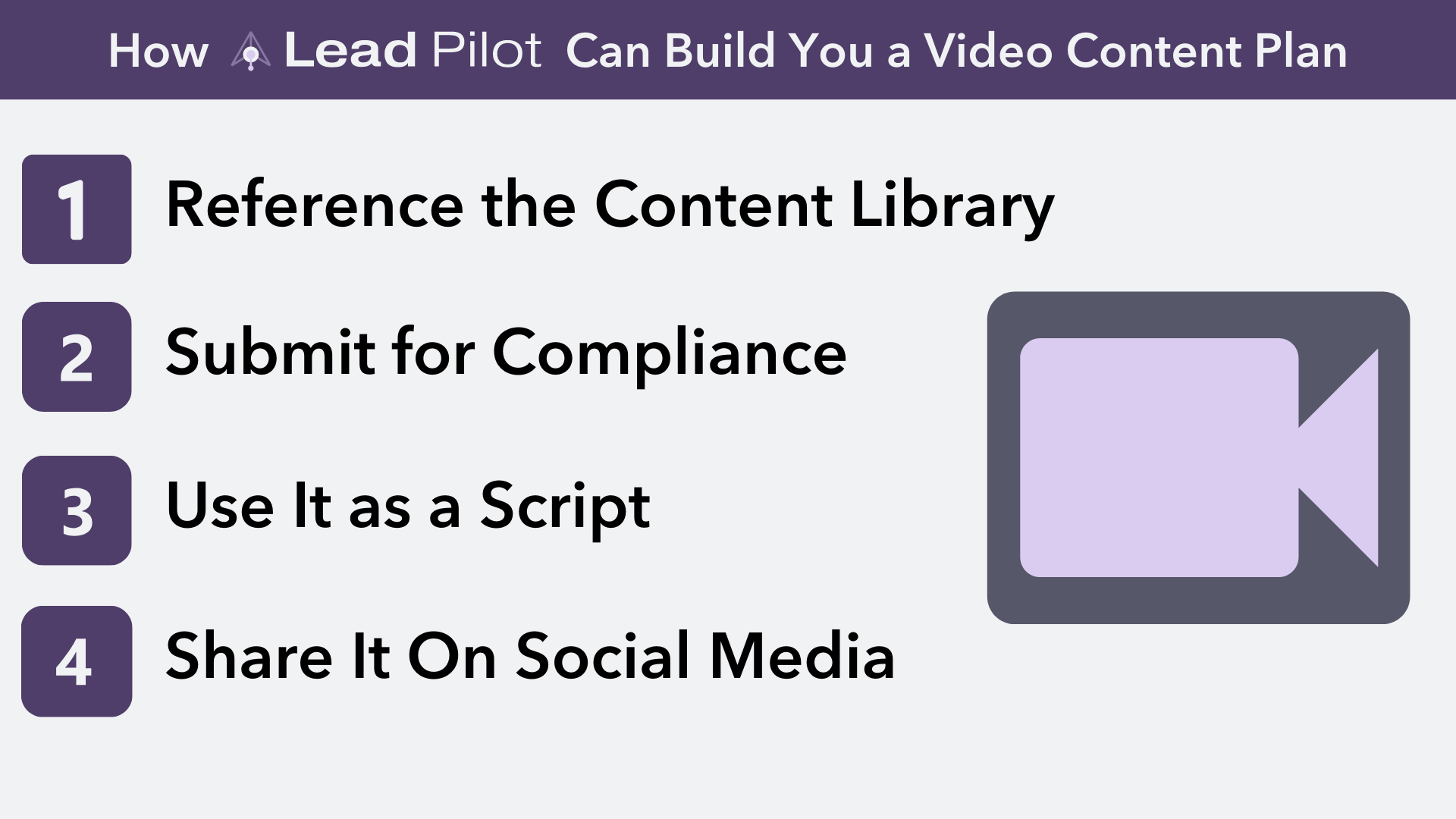 Video content ideas with lead pilot