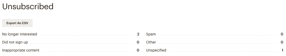 unsubscribe email metric