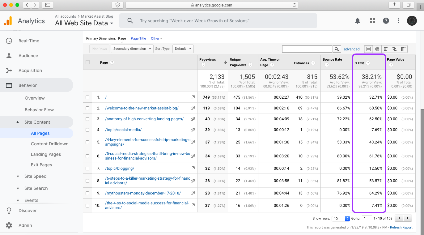 google analytics exit pages, top metrics to track in google analytics