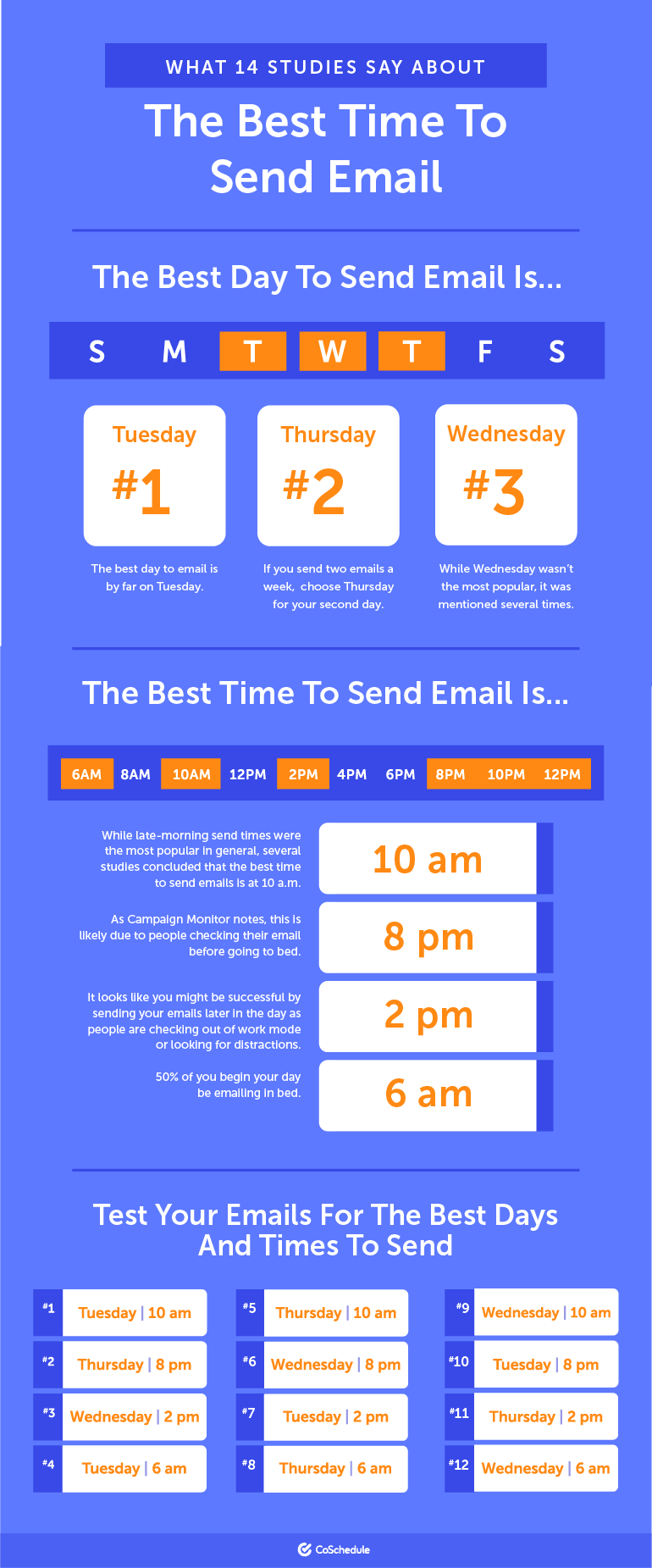 best times to send emails