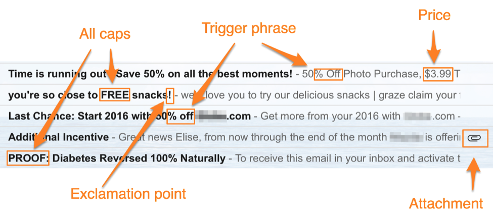 How to avoid spam filters in email